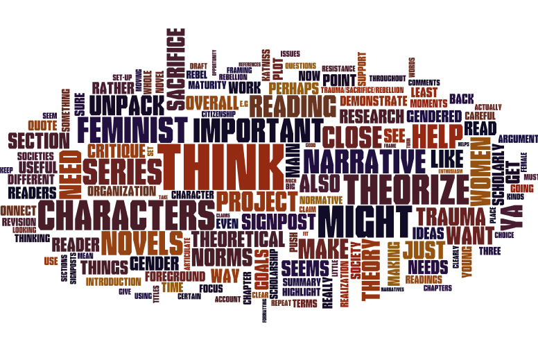 phd comments wordle